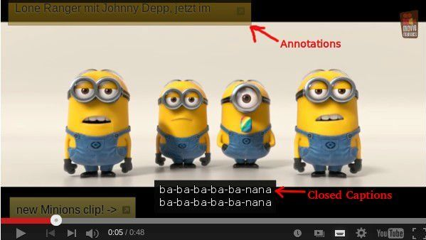 Embedded YouTube Video With Captions and Annotations