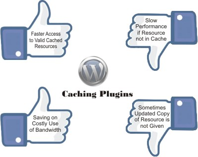 Caching Plugins in WordPress: Pros and Cons