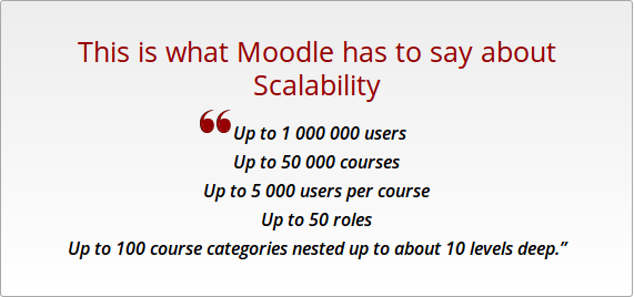 wordpress-moodle-integration-scalable