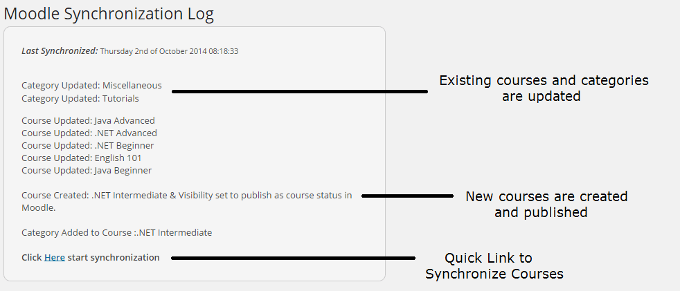 Moodle-Options-Sync-Log