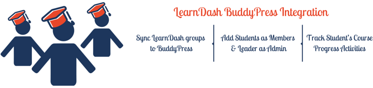 learndash-buddypress-advantages