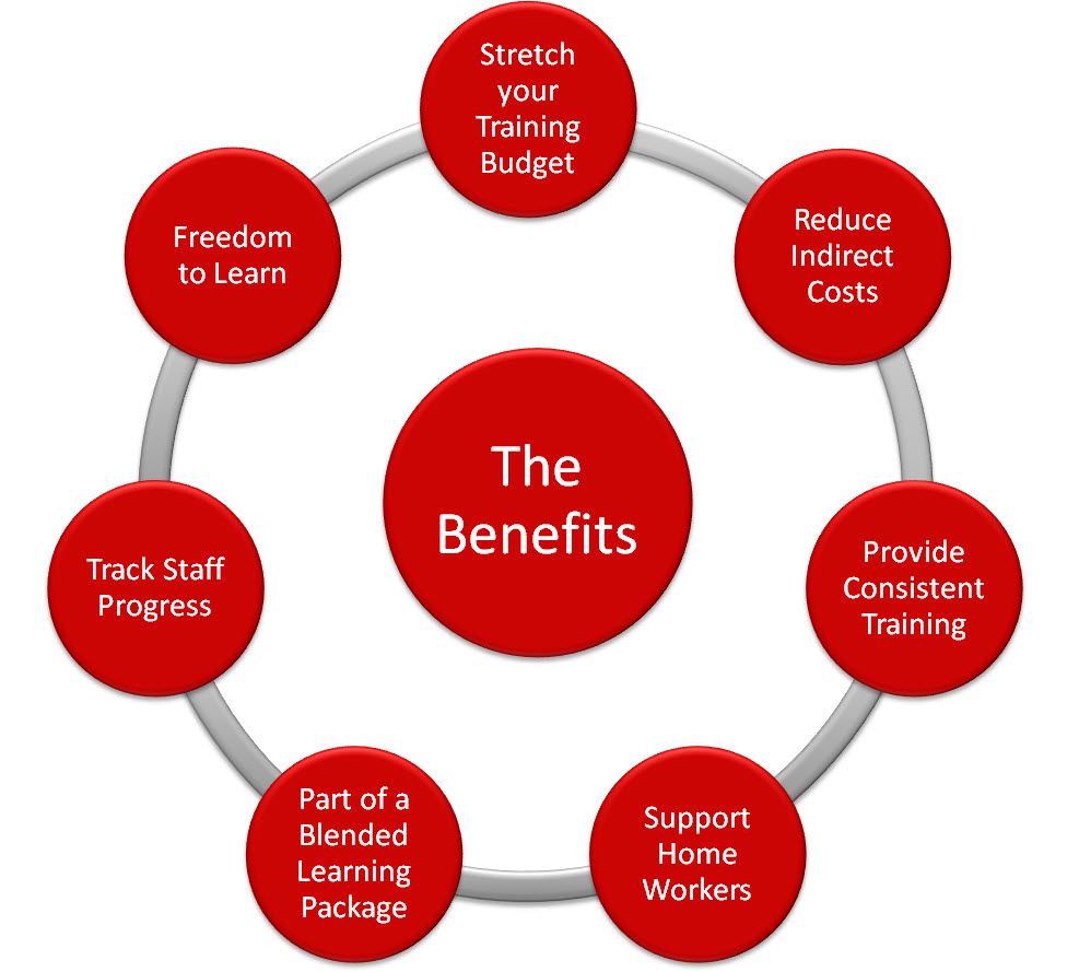 onlinelearning-benefits