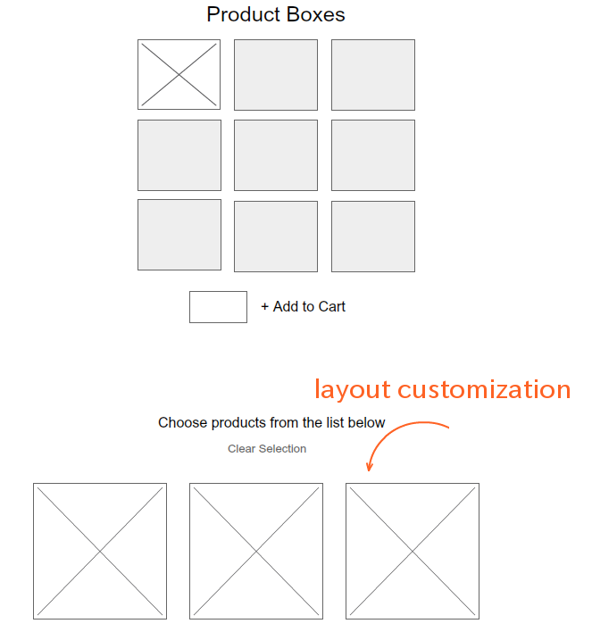 cpb-box-layout-customization