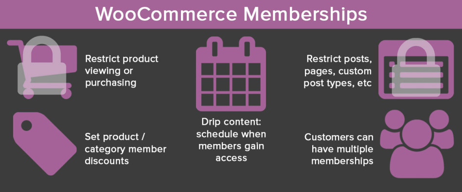 woocommerce-memberships-plugin-features