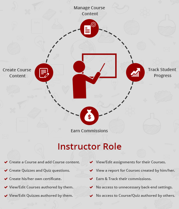 ld-instructor-role-overview