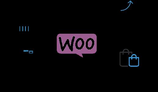 woocommerce-store-setup-img