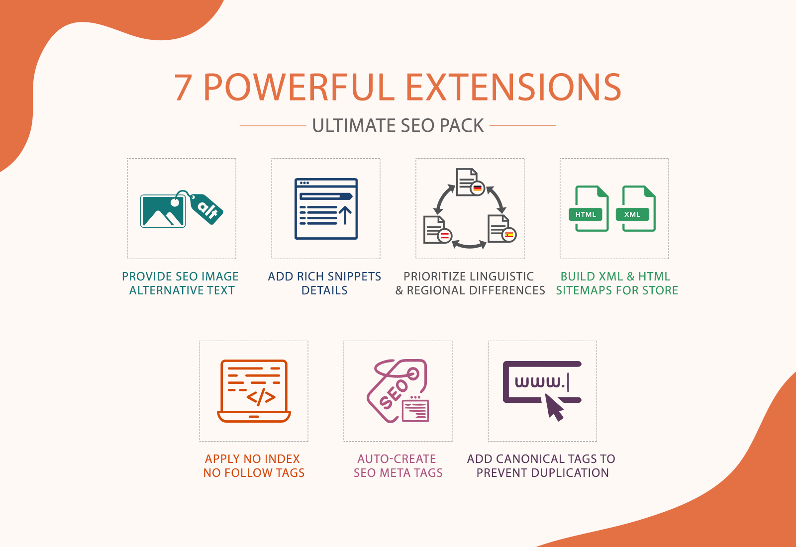 5 Best Magento 2 SEO extensions for your eCommerce Website